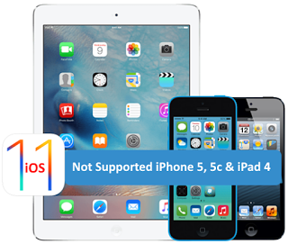 Finally, Apple new iOS is Out!