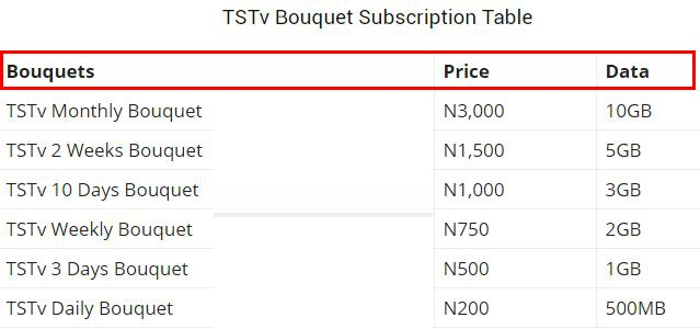 tstv subscription plans